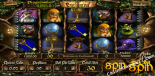 sloturi gratis Enchanted Jackpot Betsoft